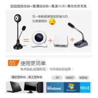 超值PC攝影鏡頭(AI課程用-現貨白色)