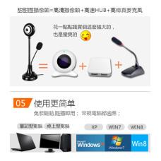 超值PC攝影鏡頭(AI課程用)